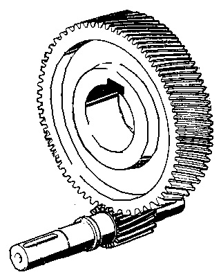 About winches figure 7 - Spur gear transmissions