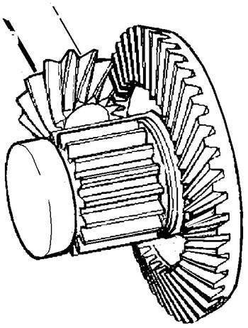 About winches figure 8 - Bevel gear set