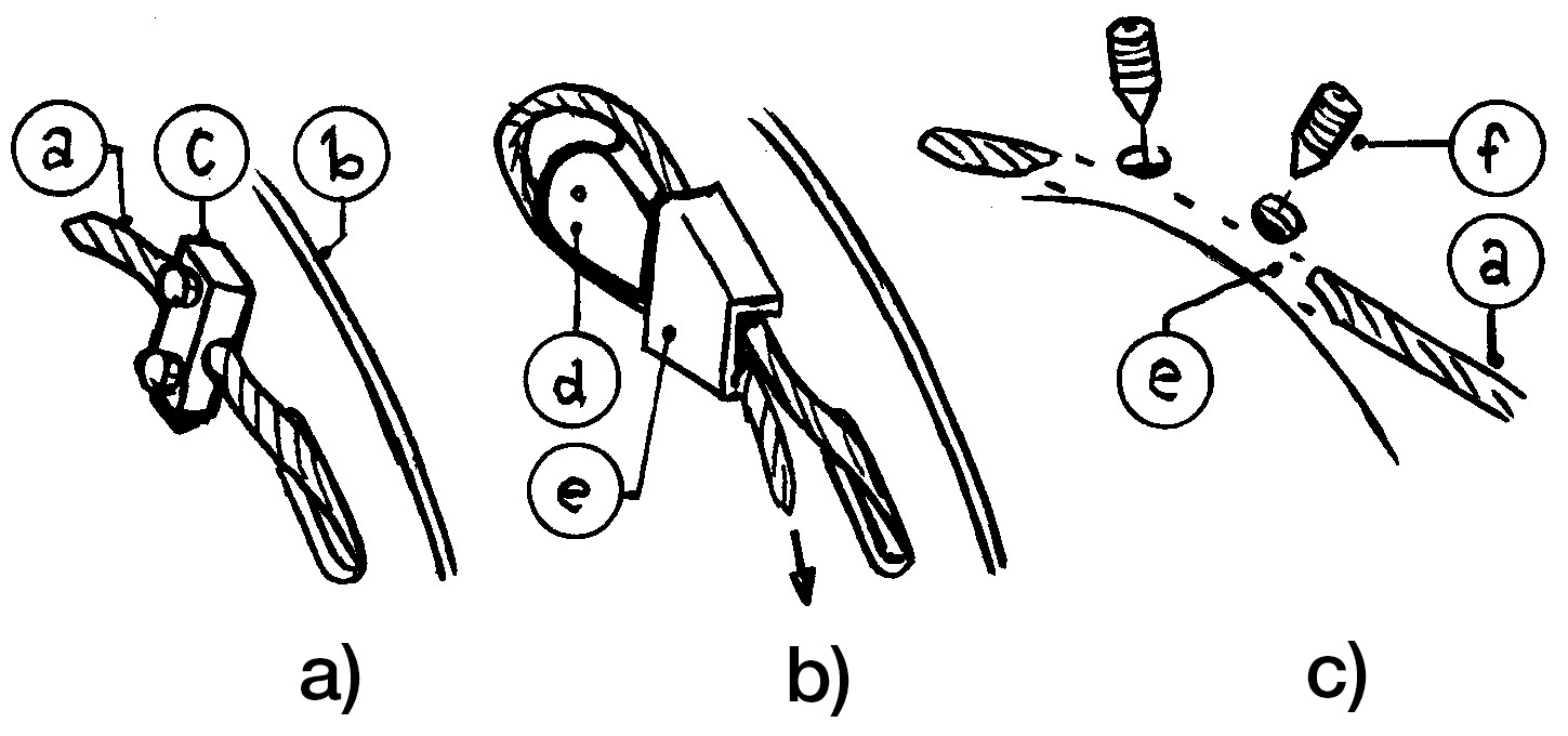 About winches figure 9 - Rope anchors