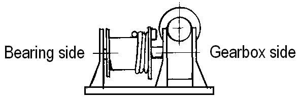 About winches figure 12 - Bearing side and Gearing side