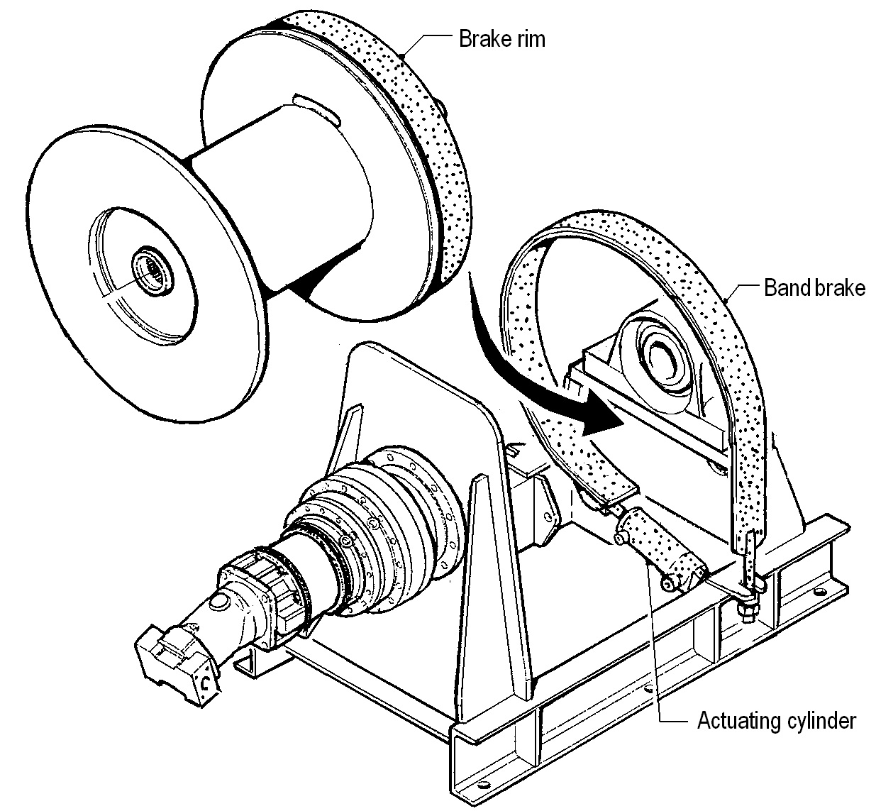 About winches figure 14 - Typical automatic bandbrake (hydraulically actuated)